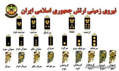 درجه های مختلف نظامی