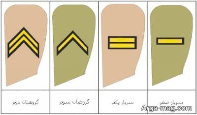 معرفی درجات نظامی