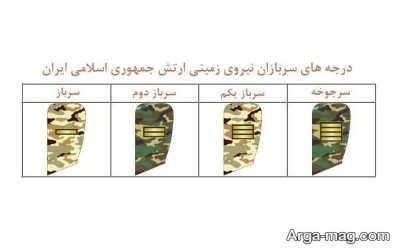انواع درجات نظامی