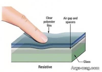 نحوه کار صفحات لمسی و آشنایی بیشتر با انواع صفحه های لمسی