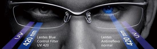 عدسی عینک طبی