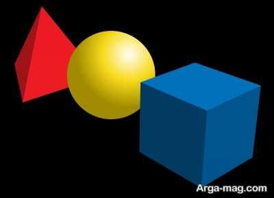 مهمترین فرمول های ریاضی (محیط، مساحت و حجم اشکال مختلف)