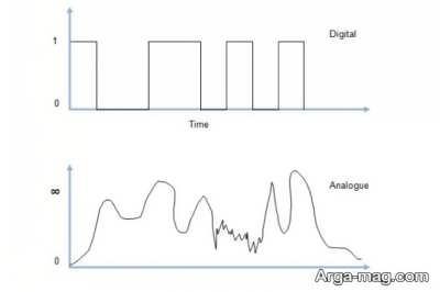 فرق های سیگنال دیجیتال با سیگنال آنالوگ