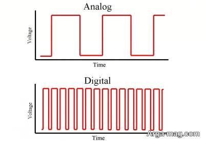 اختلاف سیگنال دیجیتال با آنالوگ