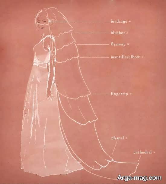 آشنایی با انواع تور عروس و تهیه بهترین تور عروس