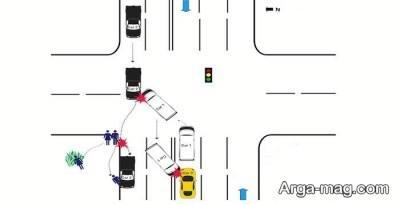 مراحل تصادف جرحی (تصادف با عابر پیاده) و اقداماتی که باید انجام دهید