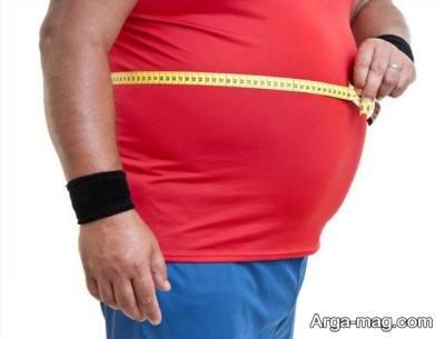 افزایش اراده برای لاغری