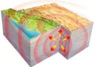 دلیل زلزله
